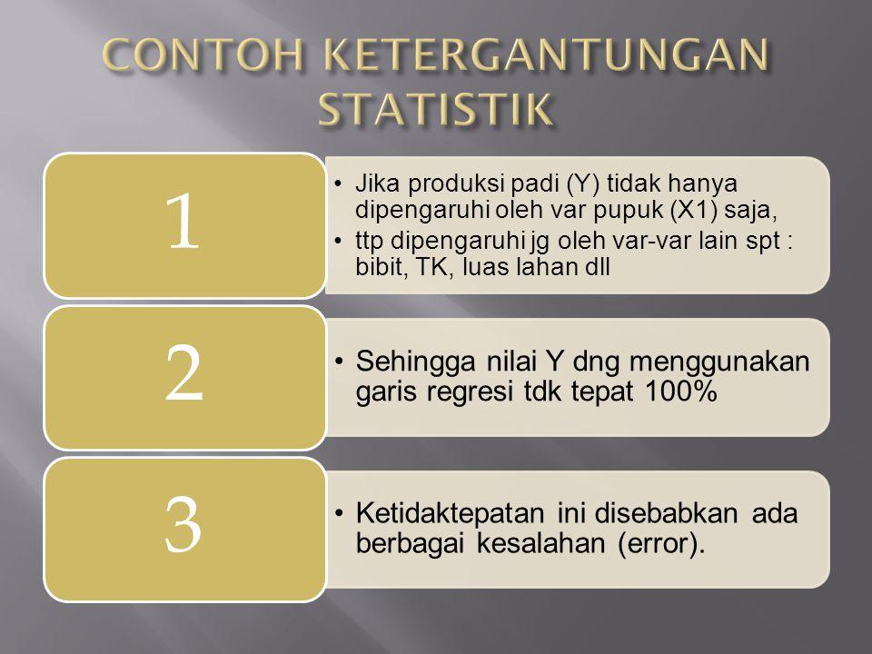 CONTOH KETERGANTUNGAN STATISTIK