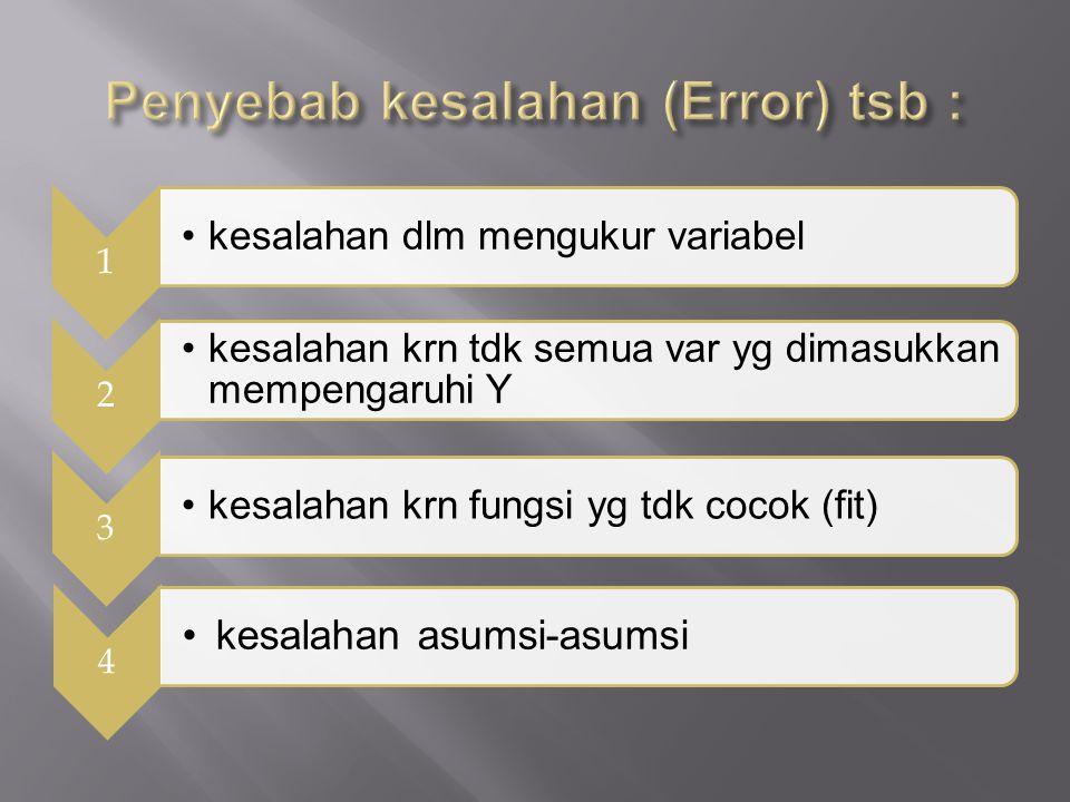 Penyebab kesalahan (Error) tsb :