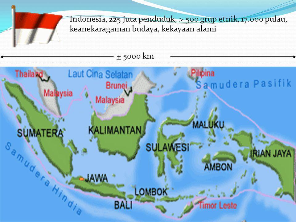 Indonesia, 225 Juta penduduk, > 500 grup etnik, 17
