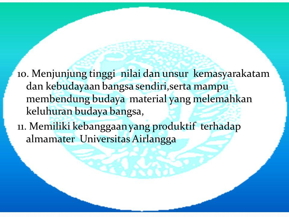 10. Menjunjung tinggi nilai dan unsur kemasyarakatam dan kebudayaan bangsa sendiri,serta mampu membendung budaya material yang melemahkan keluhuran budaya bangsa,