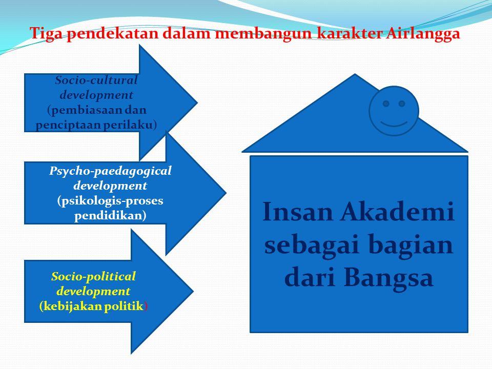 Insan Akademi sebagai bagian dari Bangsa