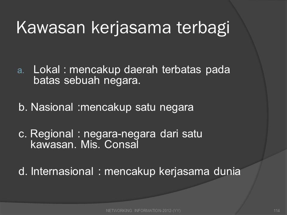 Kawasan kerjasama terbagi