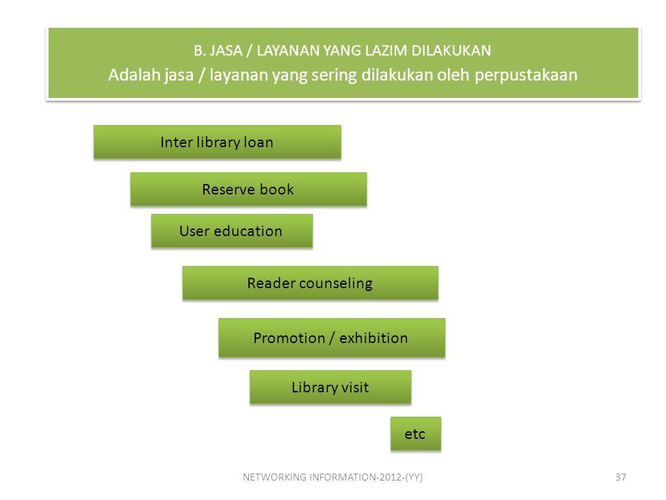 Adalah jasa / layanan yang sering dilakukan oleh perpustakaan