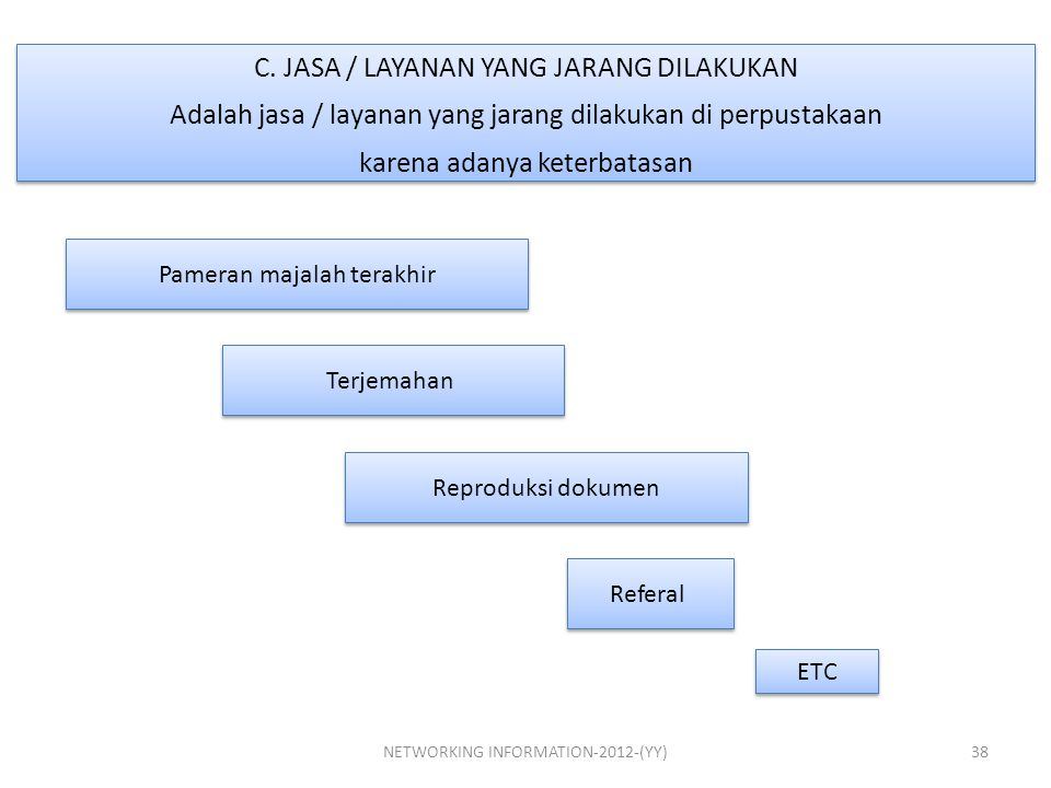 C. JASA / LAYANAN YANG JARANG DILAKUKAN