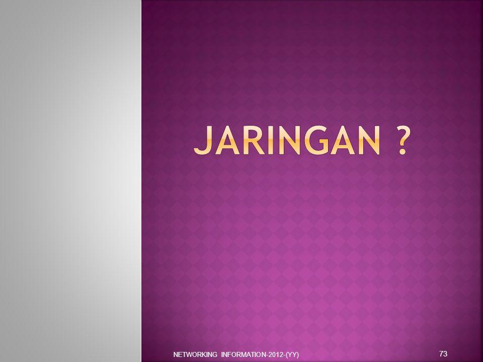 JARINGAN NETWORKING INFORMATION-2012-(YY)