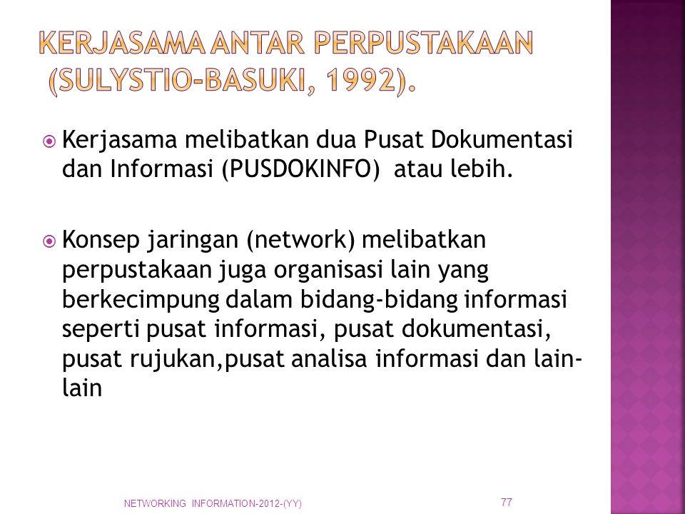 Kerjasama antar perpustakaan (Sulystio-Basuki, 1992).