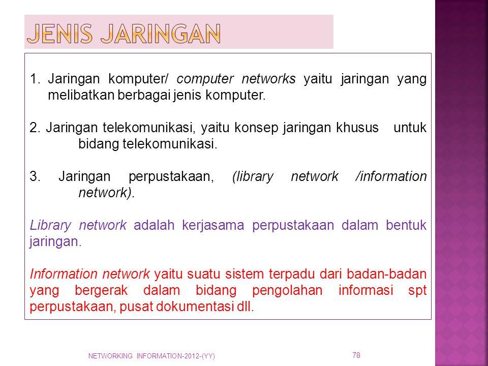Jenis jaringan Jaringan komputer/ computer networks yaitu jaringan yang melibatkan berbagai jenis komputer.