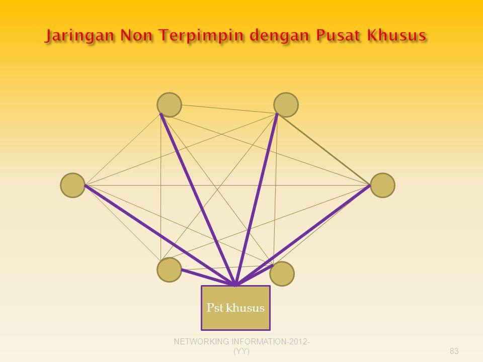 Jaringan Non Terpimpin dengan Pusat Khusus
