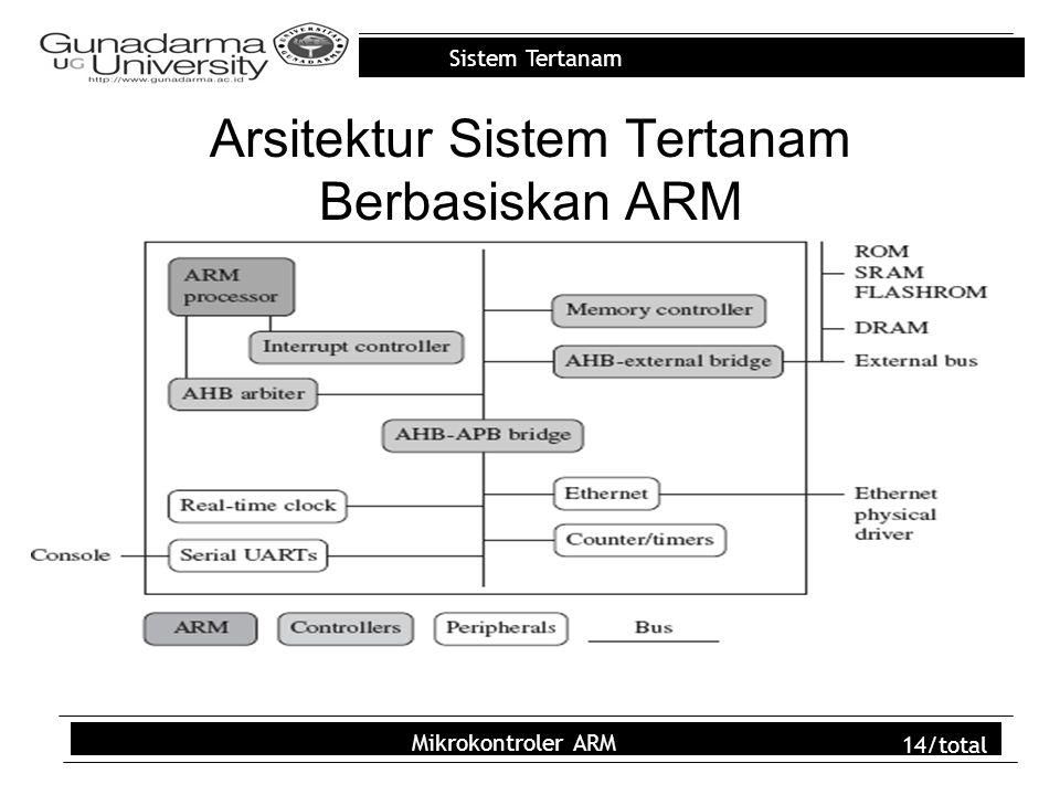 Arsitektur Sistem Tertanam Berbasiskan ARM