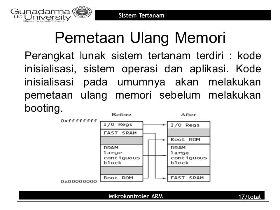 Pemetaan Ulang Memori