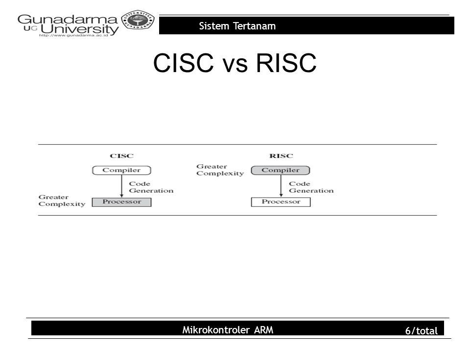 CISC vs RISC Mikrokontroler ARM 6/total