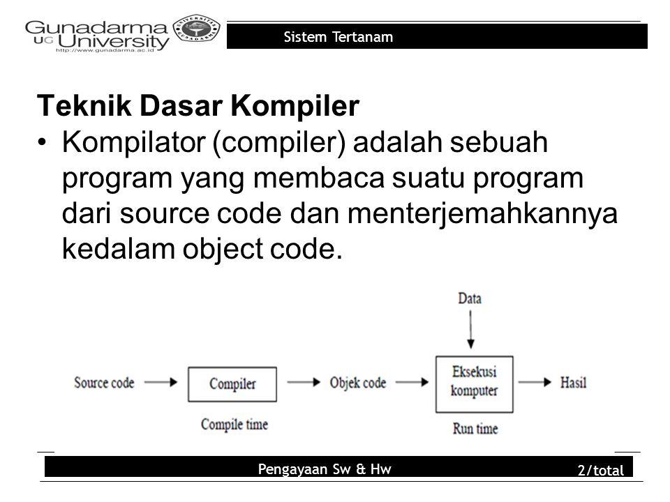 Teknik Dasar Kompiler