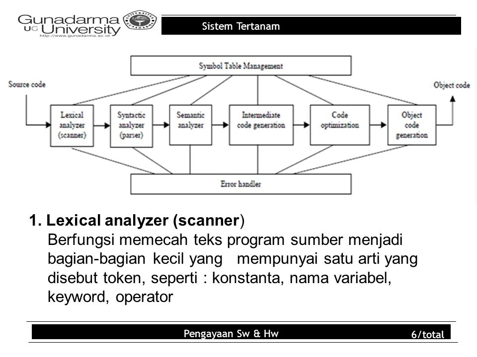 1. Lexical analyzer (scanner)