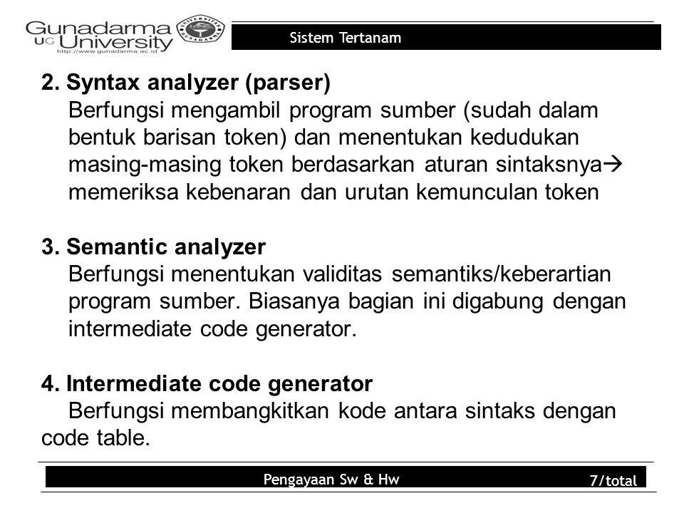 2. Syntax analyzer (parser) Berfungsi mengambil program sumber (sudah dalam bentuk barisan token) dan menentukan kedudukan masing-masing token berdasarkan aturan sintaksnya memeriksa kebenaran dan urutan kemunculan token 3. Semantic analyzer Berfungsi menentukan validitas semantiks/keberartian program sumber. Biasanya bagian ini digabung dengan intermediate code generator. 4. Intermediate code generator Berfungsi membangkitkan kode antara sintaks dengan code table.