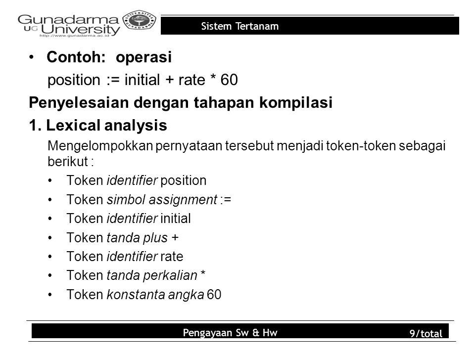 position := initial + rate * 60 Penyelesaian dengan tahapan kompilasi