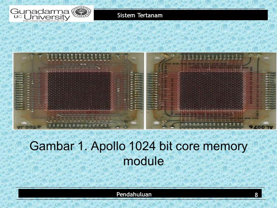 Gambar 1. Apollo 1024 bit core memory module