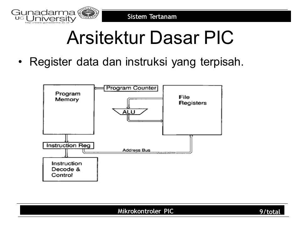 Arsitektur Dasar PIC Register data dan instruksi yang terpisah.