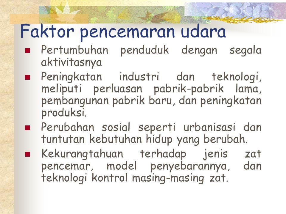 Faktor pencemaran udara
