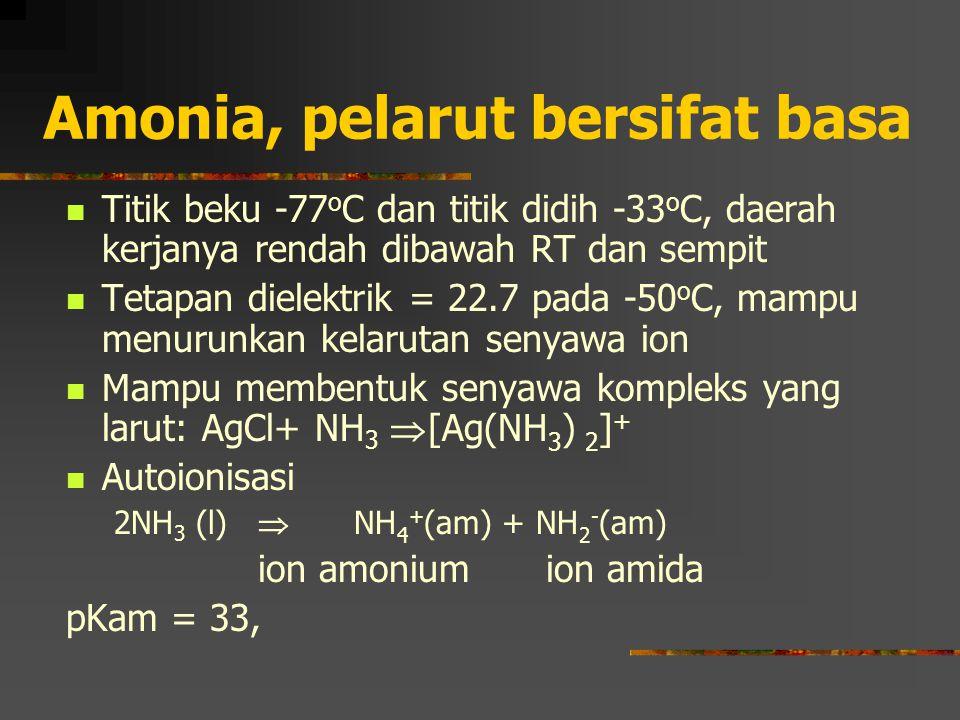 Amonia, pelarut bersifat basa