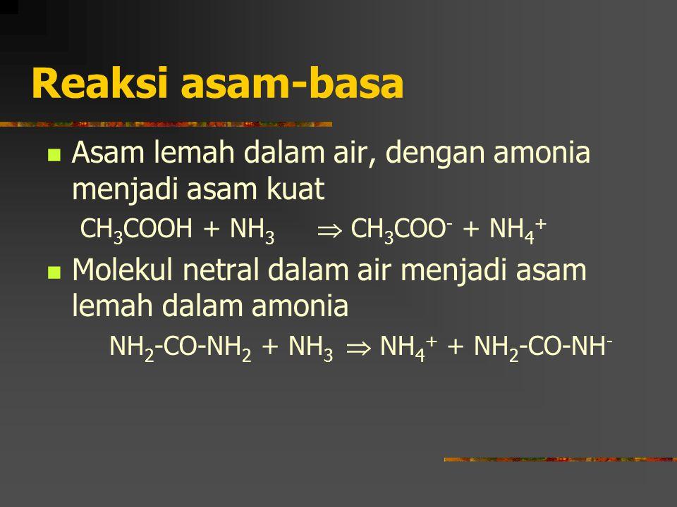 NH2-CO-NH2 + NH3  NH4+ + NH2-CO-NH-