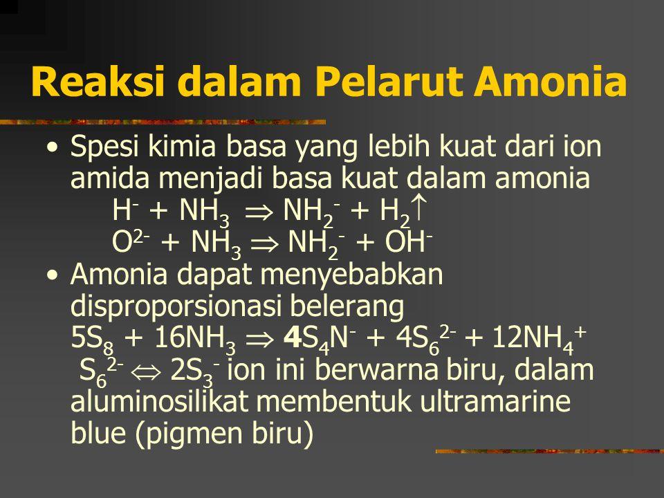 Reaksi dalam Pelarut Amonia