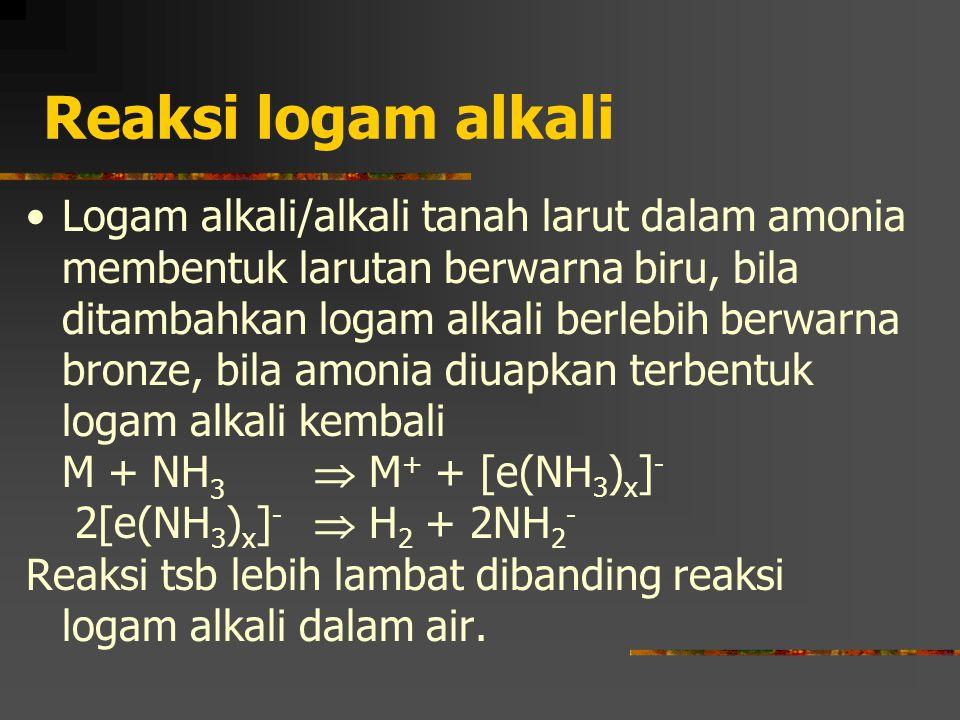 Reaksi logam alkali