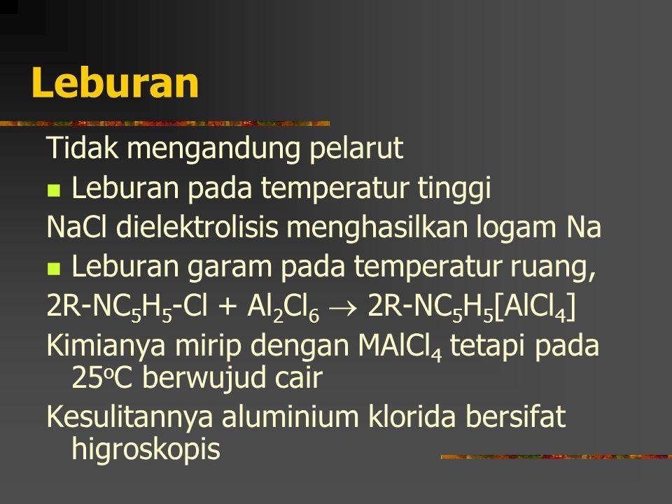 Leburan Tidak mengandung pelarut Leburan pada temperatur tinggi