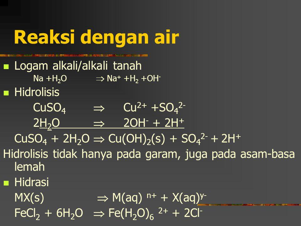 Reaksi dengan air Logam alkali/alkali tanah Hidrolisis