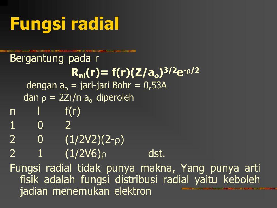 Rnl(r)= f(r)(Z/ao)3/2e-r/2