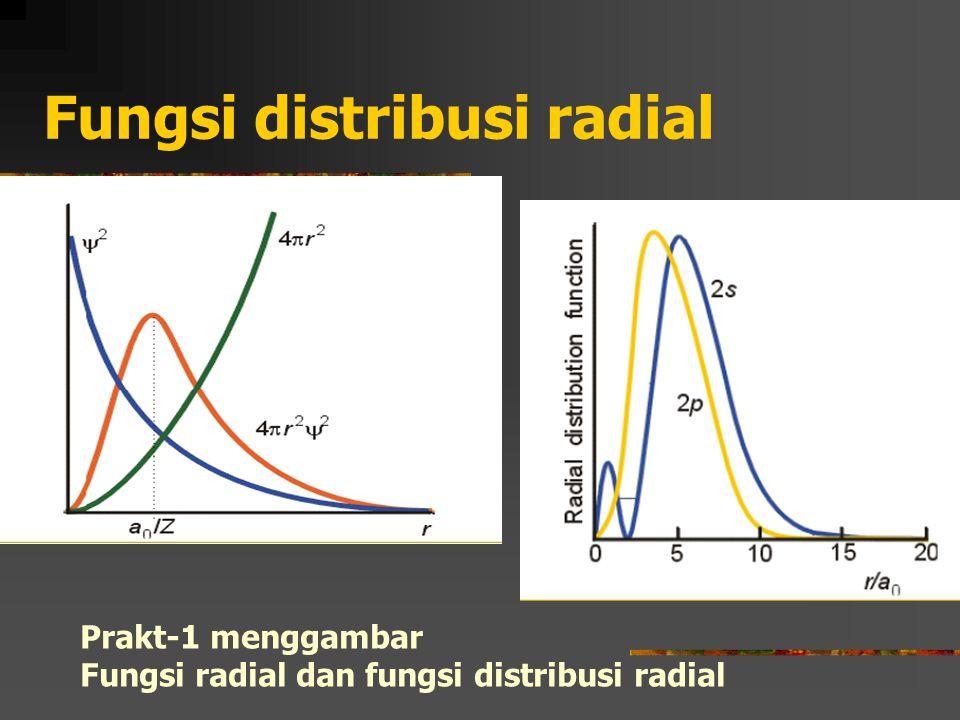 Fungsi distribusi radial
