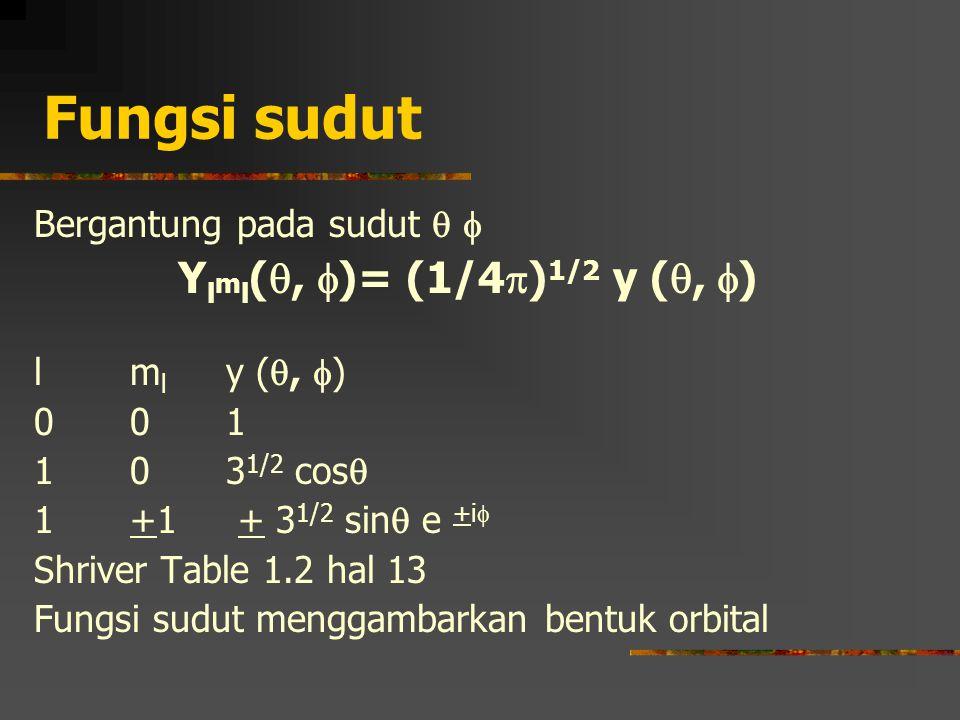 Fungsi sudut Ylml(, )= (1/4p)1/2 y (, ) Bergantung pada sudut  