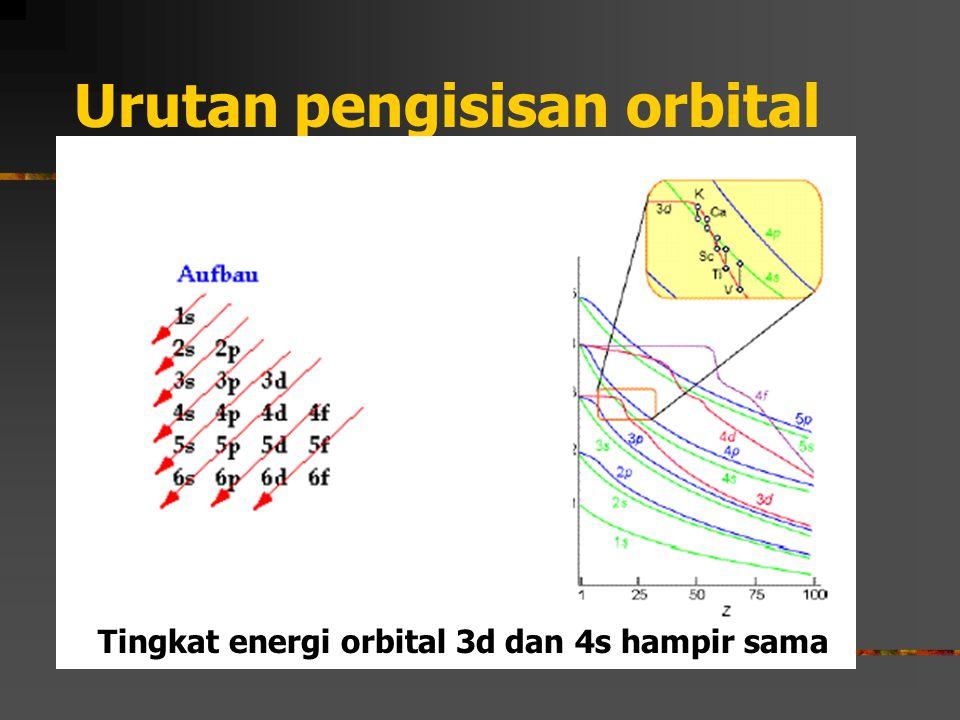 Urutan pengisisan orbital