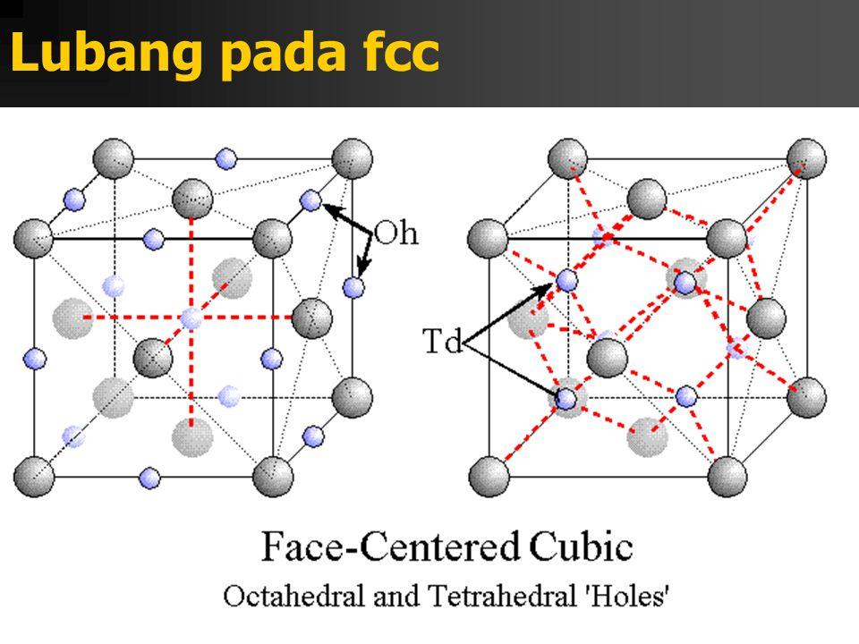 Lubang pada fcc