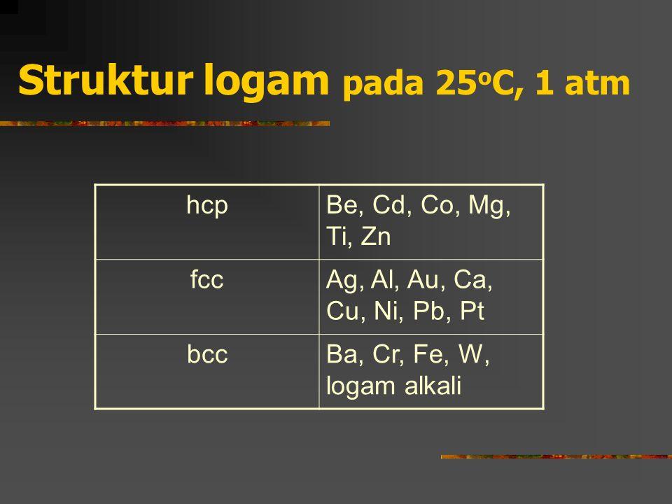 Struktur logam pada 25oC, 1 atm