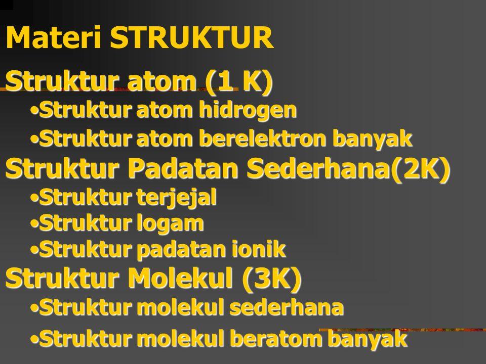 Materi STRUKTUR Struktur atom (1 K) Struktur Padatan Sederhana(2K)