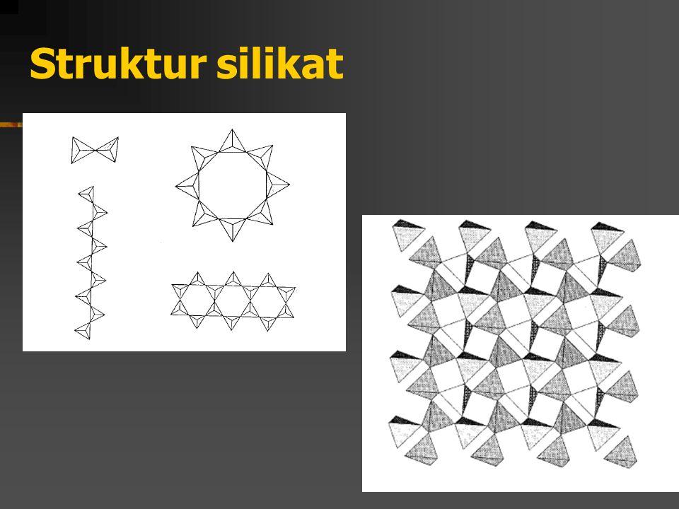 Struktur silikat