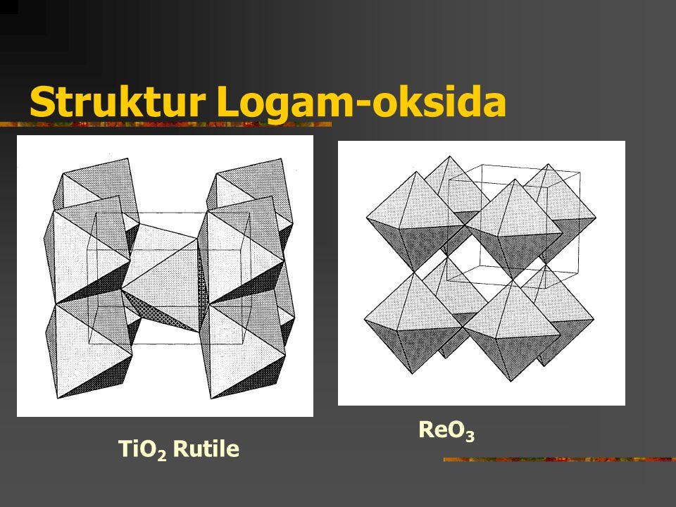 Struktur Logam-oksida