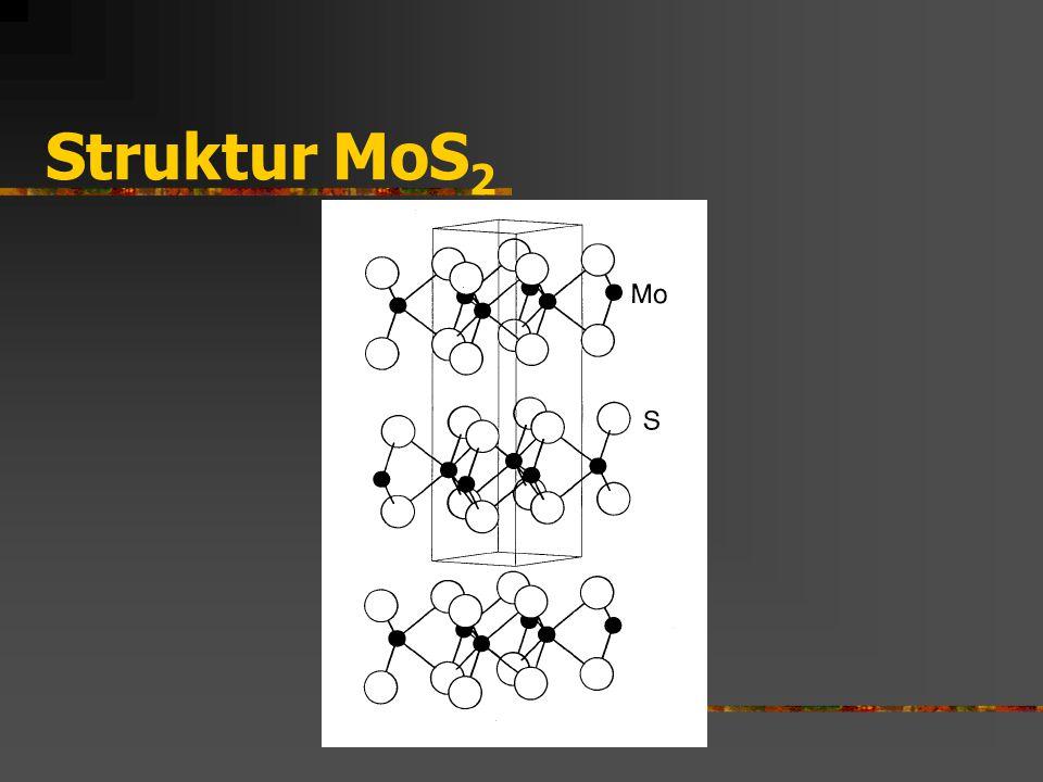 Struktur MoS2