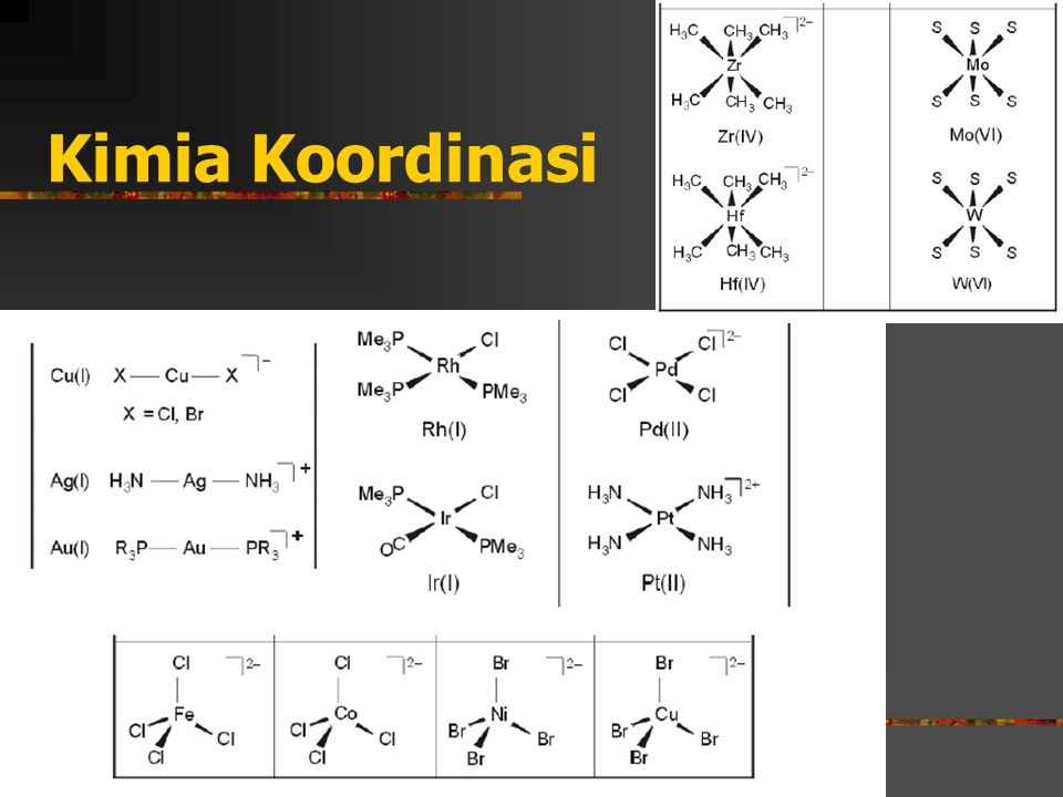 Kimia Koordinasi