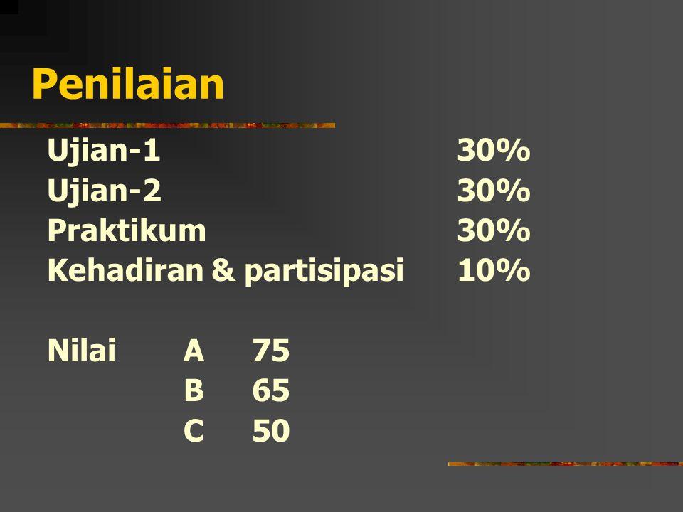 Penilaian Ujian-1 30% Ujian-2 30% Praktikum 30%