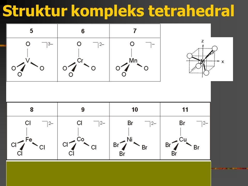 Struktur kompleks tetrahedral