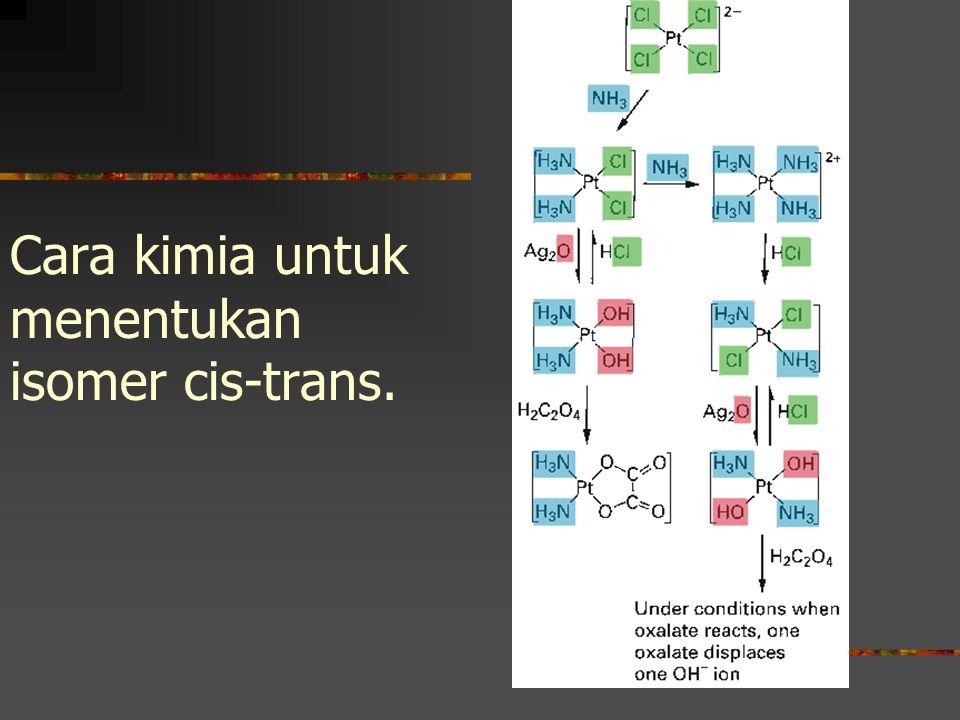 Cara kimia untuk menentukan isomer cis-trans.
