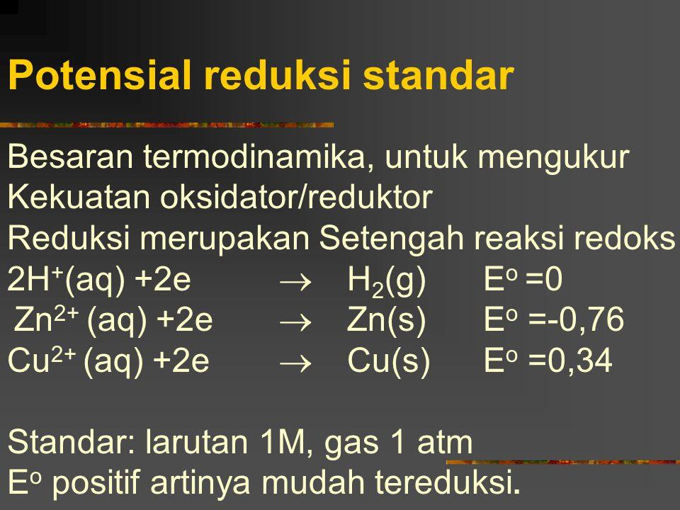 Potensial reduksi standar