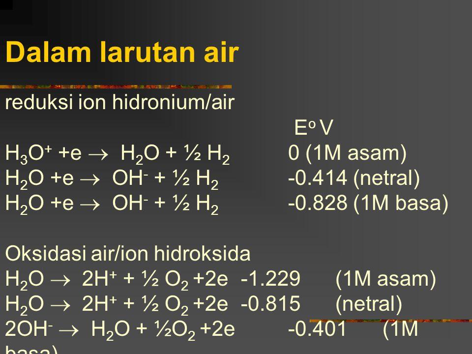 Dalam larutan air reduksi ion hidronium/air Eo V