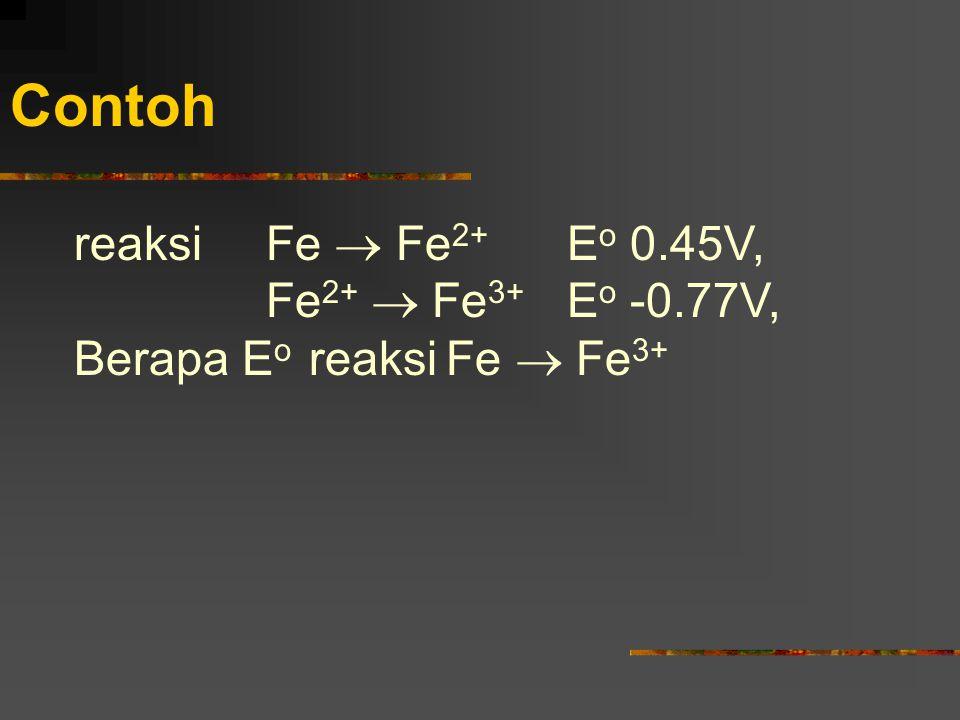 Contoh reaksi Fe  Fe2+ Eo 0.45V, Fe2+  Fe3+ Eo -0.77V,