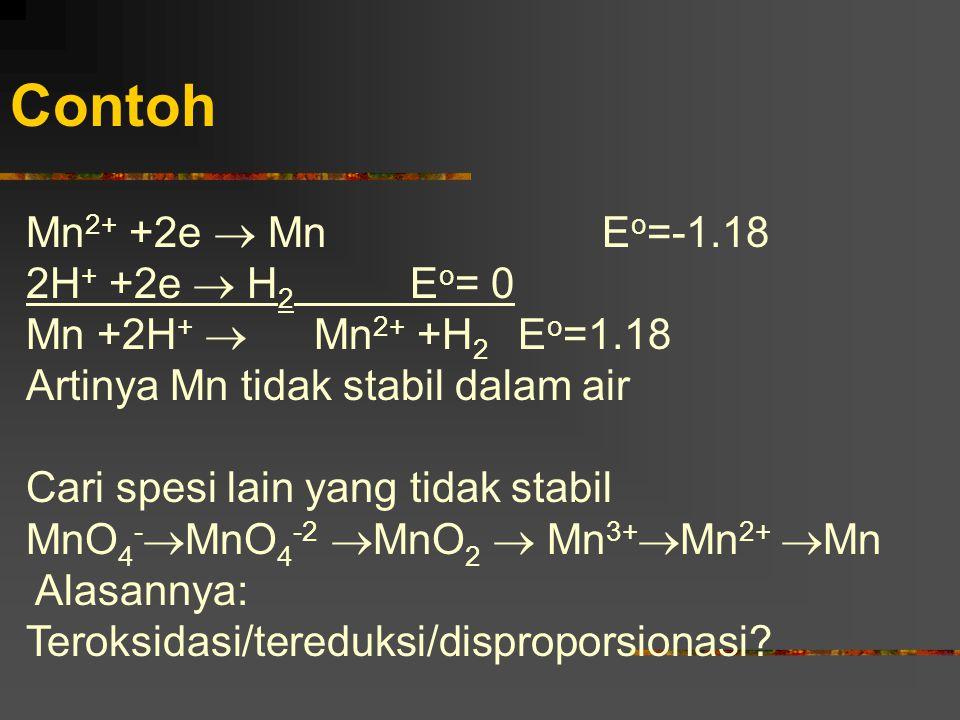 Contoh Mn2+ +2e  Mn Eo=-1.18 2H+ +2e  H2 Eo= 0