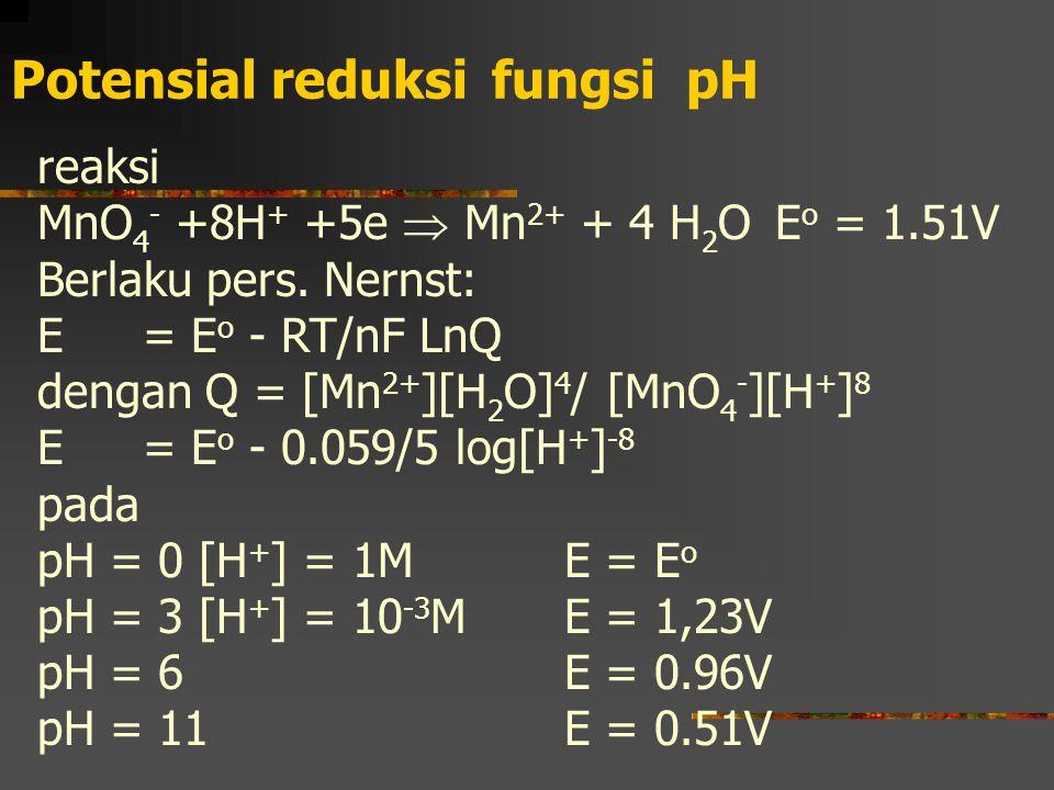 Potensial reduksi fungsi pH