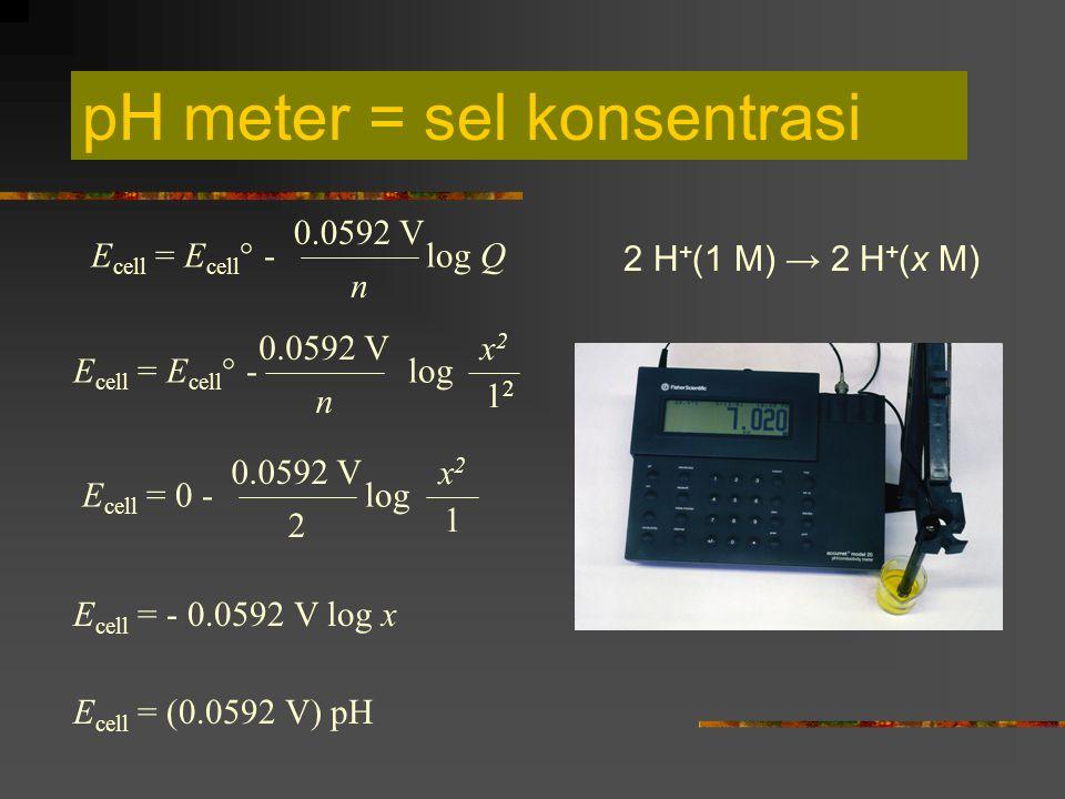 pH meter = sel konsentrasi