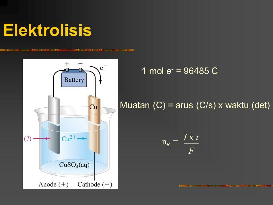 Elektrolisis 1 mol e- = 96485 C Muatan (C) = arus (C/s) x waktu (det)