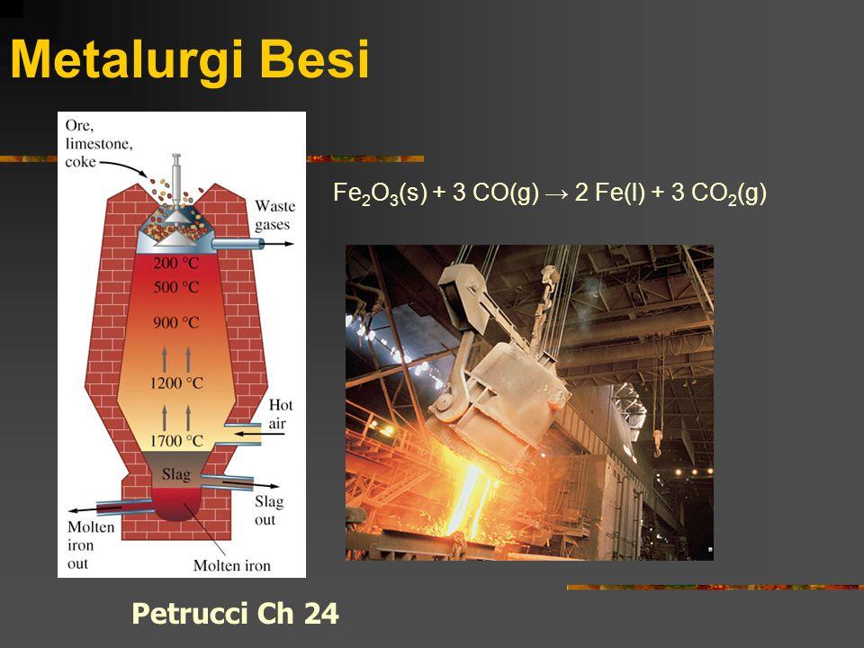 Metalurgi Besi Fe2O3(s) + 3 CO(g) → 2 Fe(l) + 3 CO2(g) Petrucci Ch 24